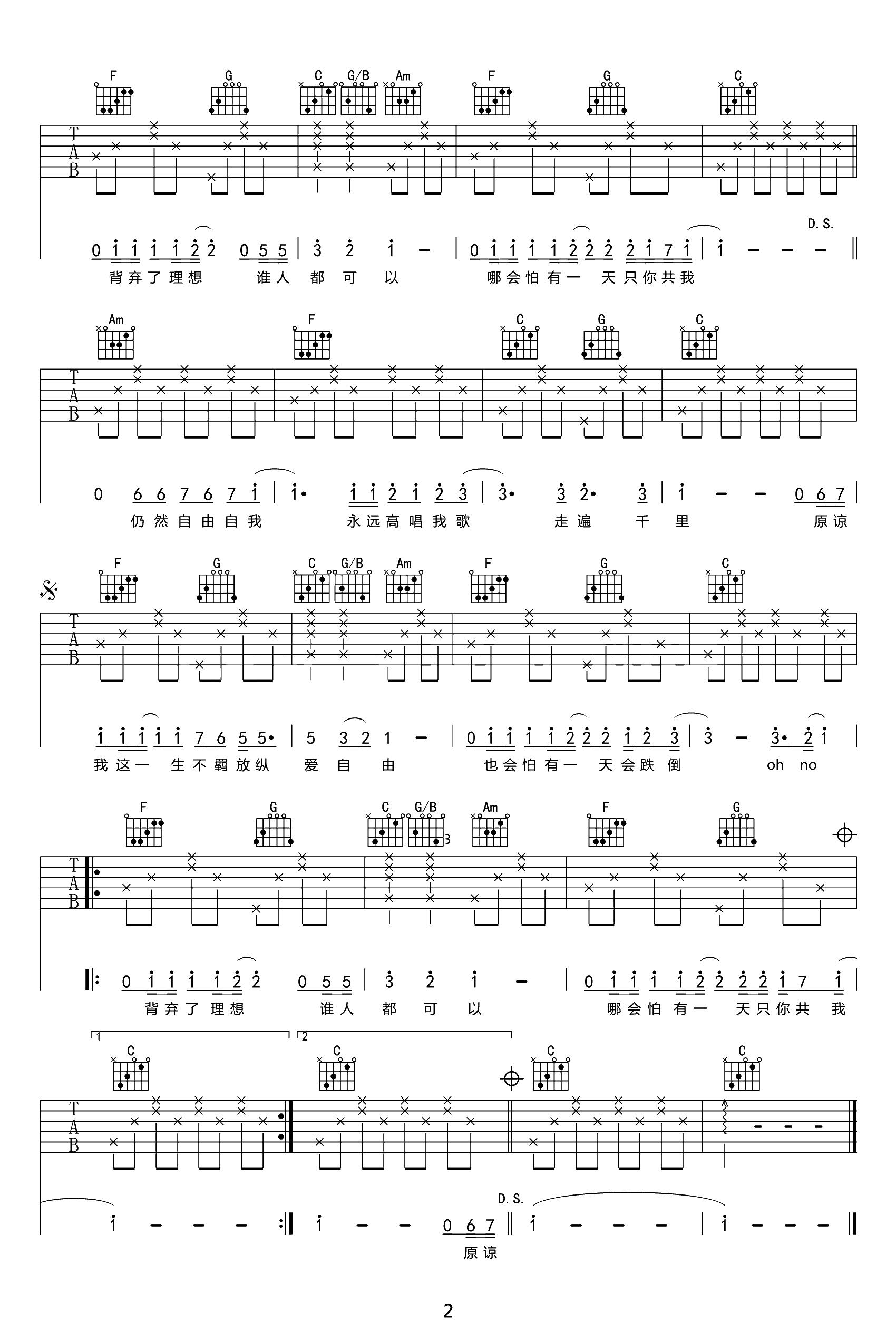 海阔天空吉他谱 Beyond-2