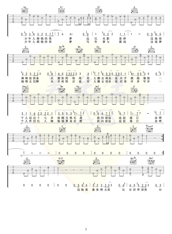 陈亦洺-鼎沸吉他谱-2